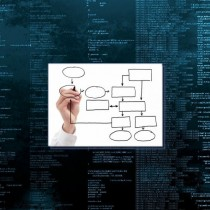 Application Express и декларативное программирование